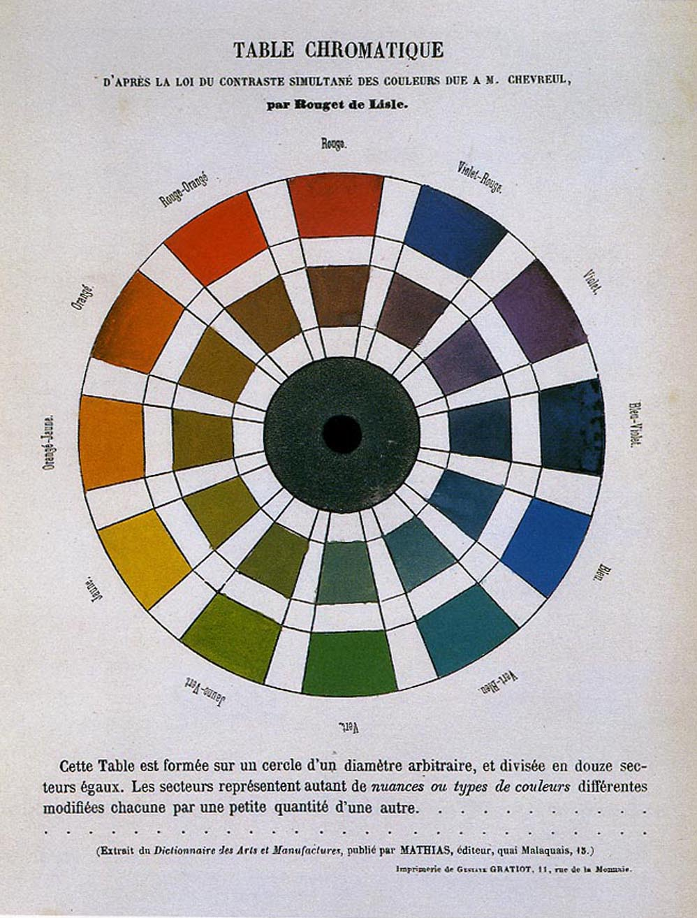 The Ives colour wheel uses magenta, yellow and cyan ...