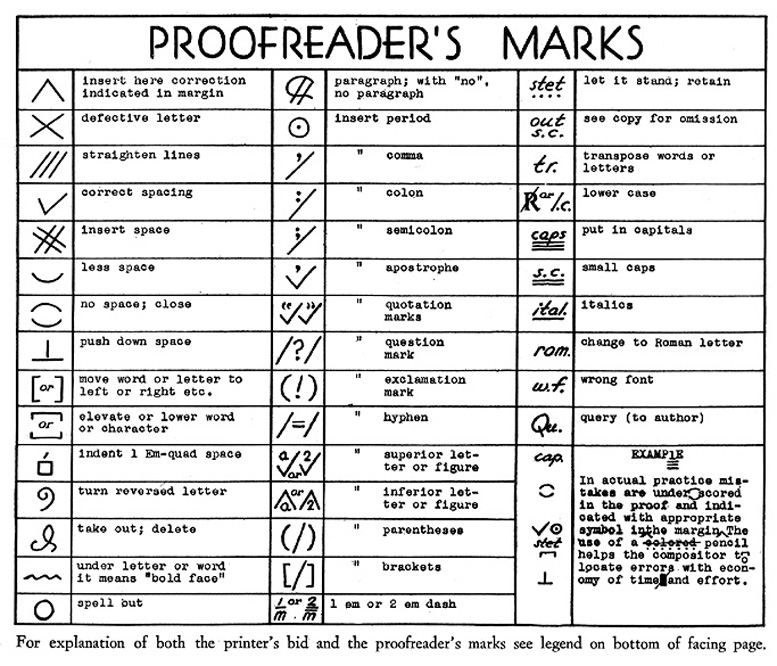 English In Italian: Proofreading Marks Symbols