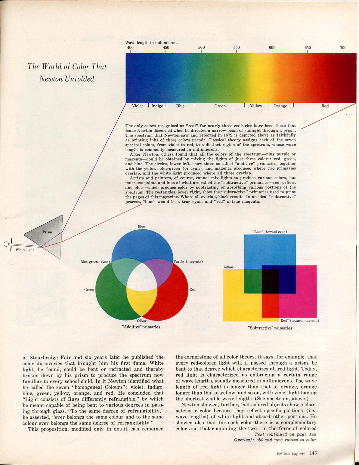 ryb color wheel chart free download primary colors free. Black Bedroom Furniture Sets. Home Design Ideas