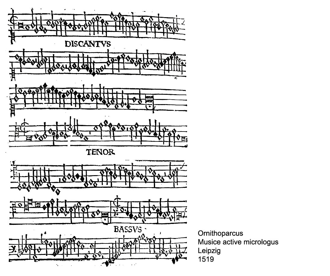 guido d arezzo music notation paper - photo#25