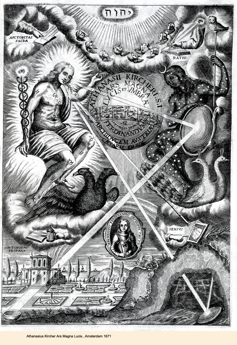 An Introduction to the Study of the Kabalah - Esoteric Online