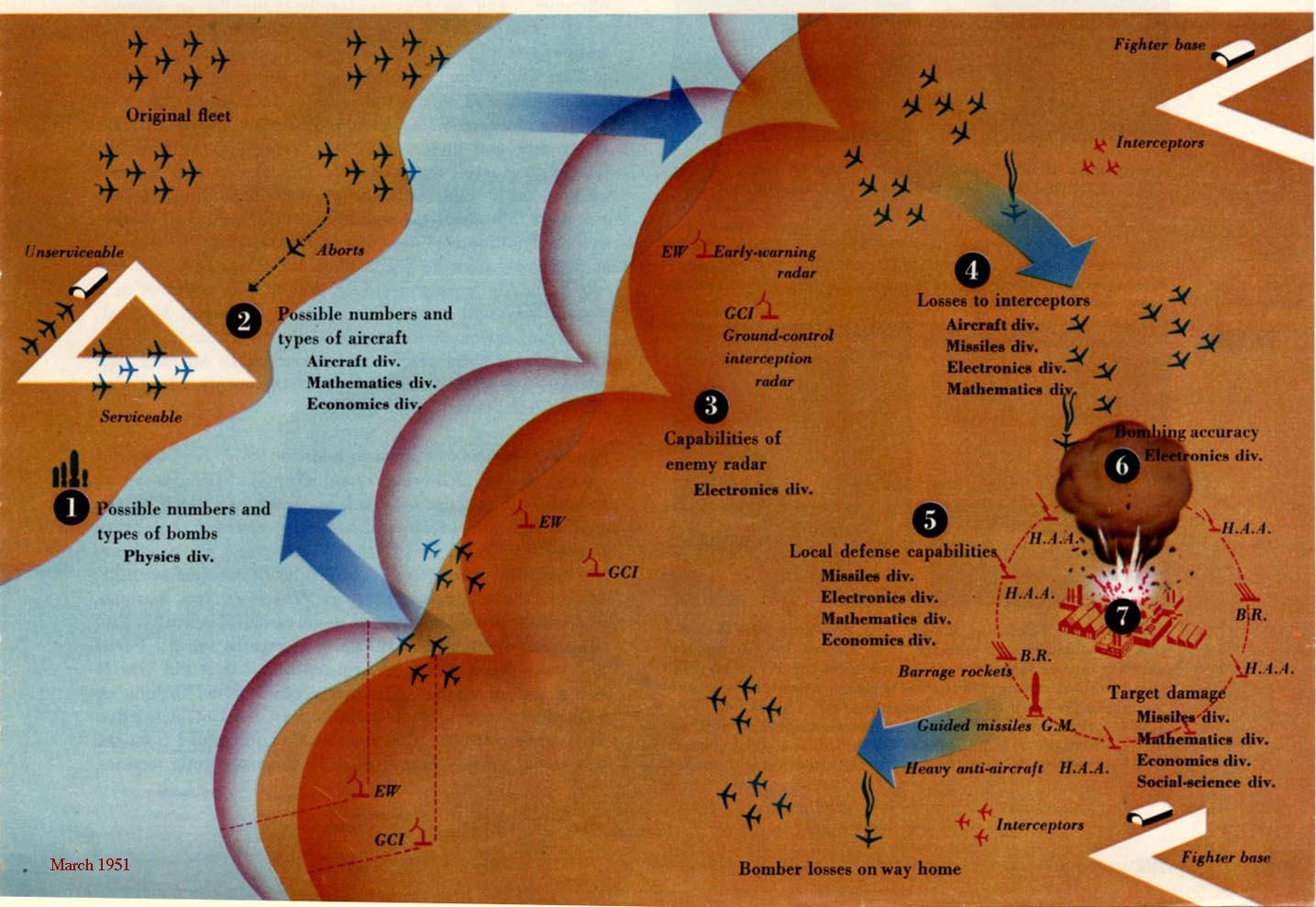 war eagle boat wiring diagram cold war diagrams cold war diagram #6