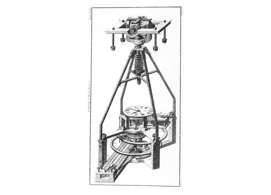 imaging science horology