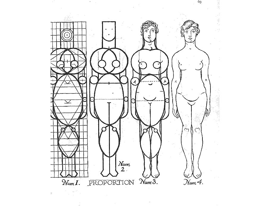 Visual Telling of Stories - Schematic Representation, the Human Body